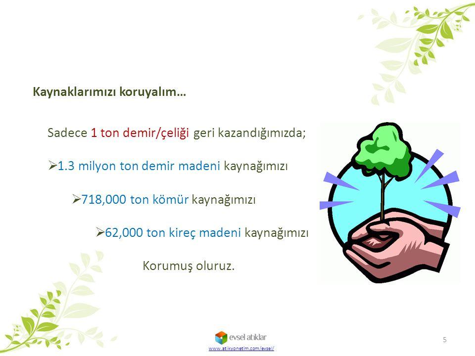 www.atikyonetim.com/evsel/ Kaynaklarımızı koruyalım… Sadece 1 ton demir/çeliği geri kazandığımızda;  1.3 milyon ton demir madeni kaynağımızı  718,00