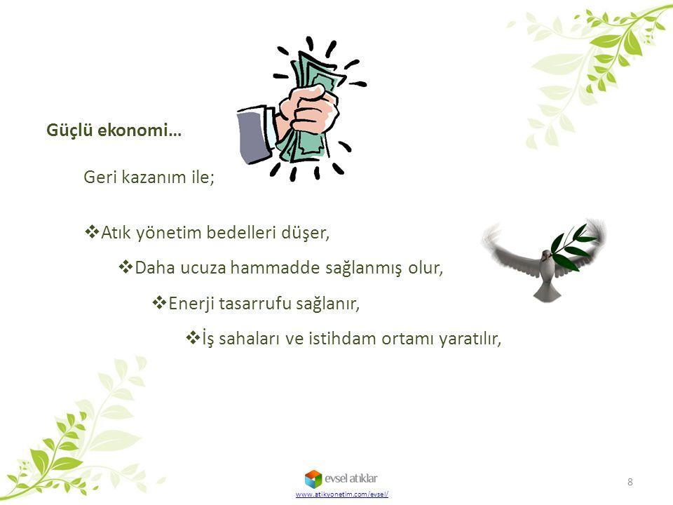 www.atikyonetim.com/evsel/ Güçlü ekonomi… Geri kazanım ile;  Atık yönetim bedelleri düşer,  Daha ucuza hammadde sağlanmış olur,  Enerji tasarrufu s