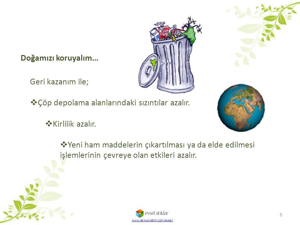 www.atikyonetim.com/evsel/ Doğamızı koruyalım… Geri kazanım ile;  Çöp depolama alanlarındaki sızıntılar azalır.  Kirlilik azalır.  Yeni ham maddele