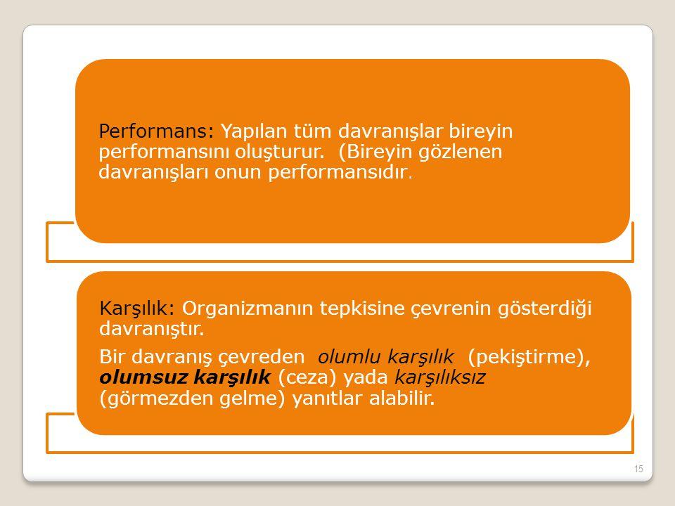 15 Performans: Yapılan tüm davranışlar bireyin performansını oluşturur. (Bireyin gözlenen davranışları onun performansıdır. Karşılık: Organizmanın tep