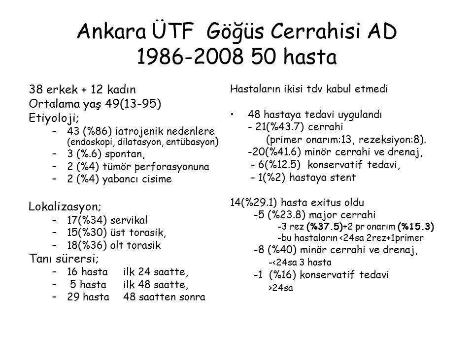 Ankara ÜTF Göğüs Cerrahisi AD 1986-2008 50 hasta 38 erkek + 12 kadın Ortalama yaş 49(13-95) Etiyoloji; –43 (%86) iatrojenik nedenlere (endoskopi, dila