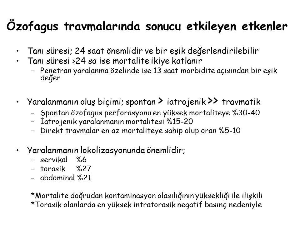 Özofagus travmalarında sonucu etkileyen etkenler Tanı süresi; 24 saat önemlidir ve bir eşik değerlendirilebilir Tanı süresi >24 sa ise mortalite ikiye