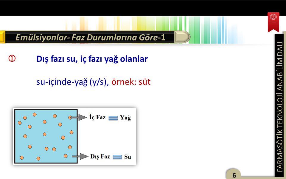 FARMASÖTİK TEKNOLOJİ ANABİLİM DALI 6 Emülsiyonlar- Faz Durumlarına Göre-1  Dış fazı su, iç fazı yağ olanlar su-içinde-yağ (y/s), örnek: süt