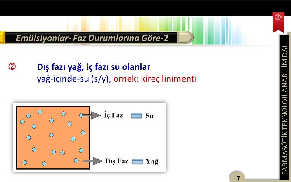 FARMASÖTİK TEKNOLOJİ ANABİLİM DALI 7 Emülsiyonlar- Faz Durumlarına Göre-2  Dış fazı yağ, iç fazı su olanlar yağ-içinde-su (s/y), örnek: kireç linimen