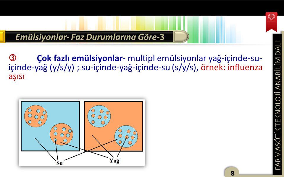 FARMASÖTİK TEKNOLOJİ ANABİLİM DALI 8 Emülsiyonlar- Faz Durumlarına Göre-3 Çok fazlı emülsiyonlar- multipl emülsiyonlar yağ-içinde-su- içinde-yağ (y/s/