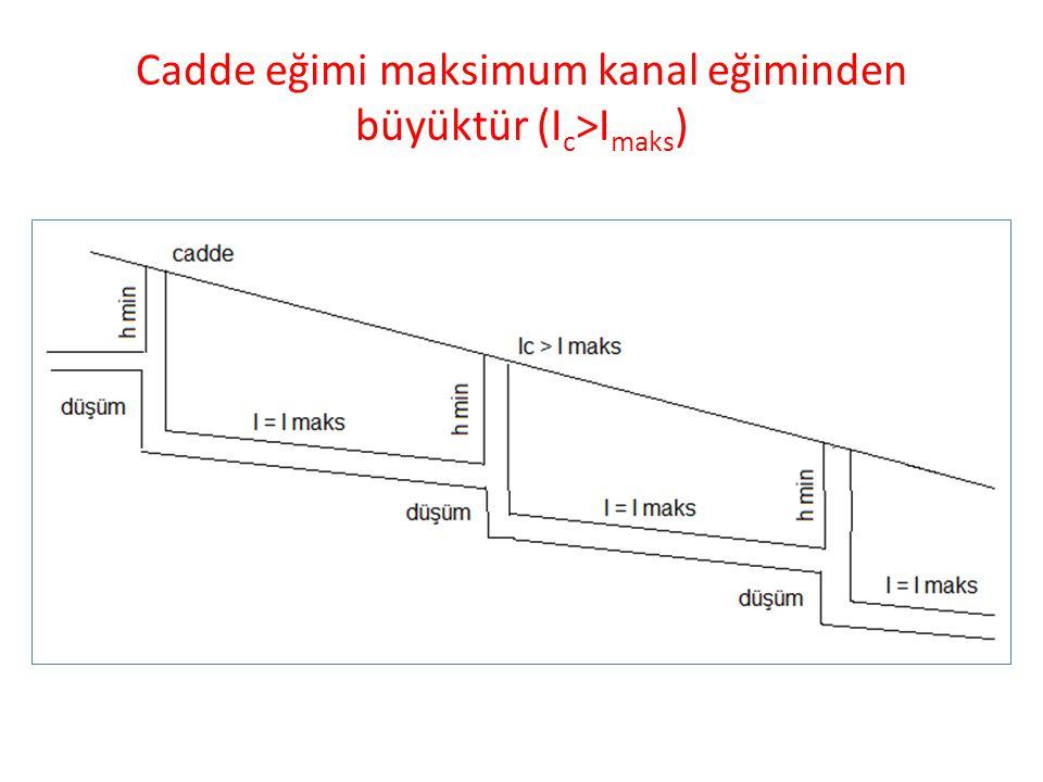 Cadde eğimi maksimum kanal eğiminden büyüktür (I c >I maks )