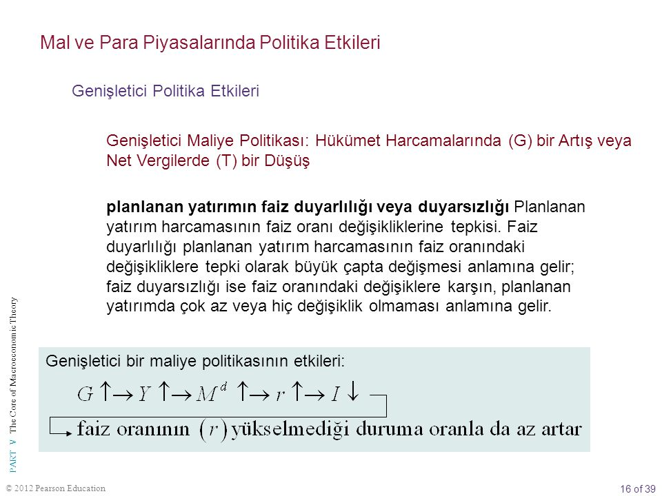 16 of 39 PART V The Core of Macroeconomic Theory © 2012 Pearson Education planlanan yatırımın faiz duyarlılığı veya duyarsızlığı Planlanan yatırım har