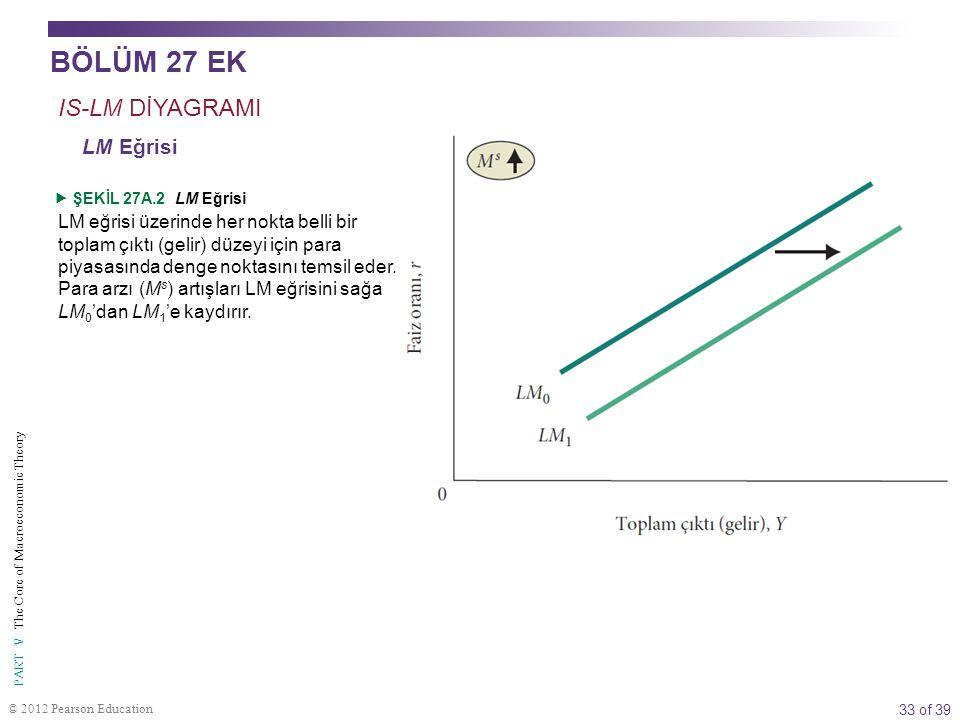 33 of 39 PART V The Core of Macroeconomic Theory © 2012 Pearson Education LM eğrisi üzerinde her nokta belli bir toplam çıktı (gelir) düzeyi için para piyasasında denge noktasını temsil eder.