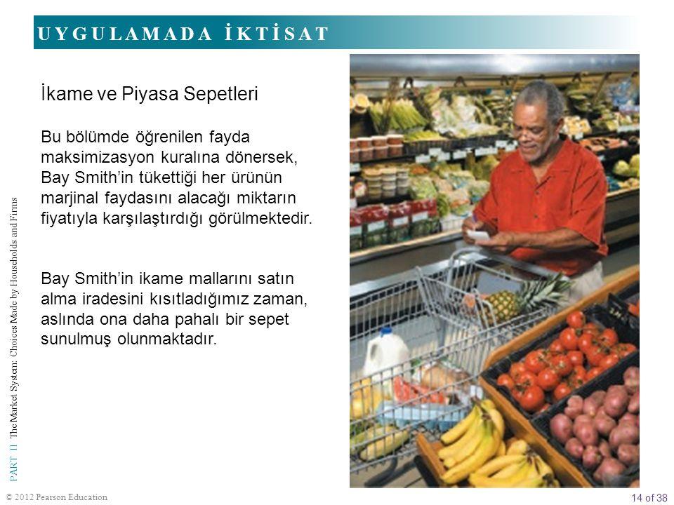 14 of 38 PART II The Market System: Choices Made by Households and Firms © 2012 Pearson Education Bu bölümde öğrenilen fayda maksimizasyon kuralına dö