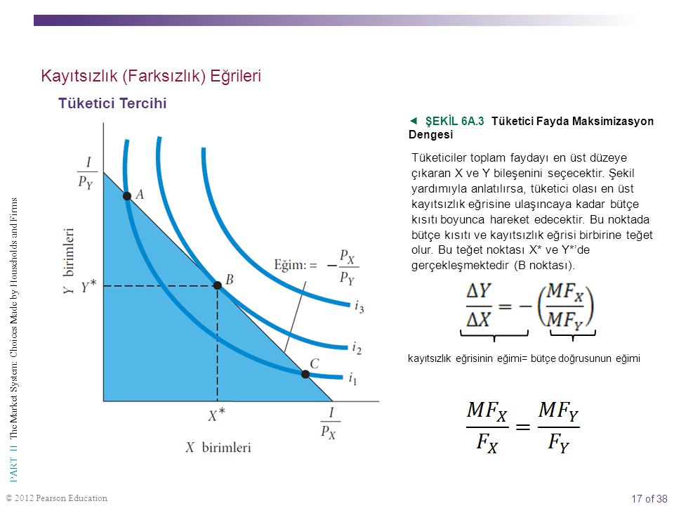 17 of 38 PART II The Market System: Choices Made by Households and Firms © 2012 Pearson Education  ŞEKİL 6A.3 Tüketici Fayda Maksimizasyon Dengesi Tü