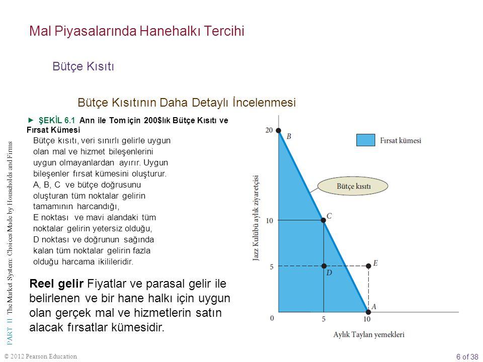 7 of 38 PART II The Market System: Choices Made by Households and Firms © 2012 Pearson Education Genel olarak, bütçe kısıt denklemi aşağıdaki notasyonla ifade edilebilir F X X + F Y Y = Gelir, Burada, F X = X'in fiyatı, X = tüketilen X miktarı, F Y = Y'nin fiyatı, Y = tüketilen Y miktarı, Gelir hane halkının geliridir.