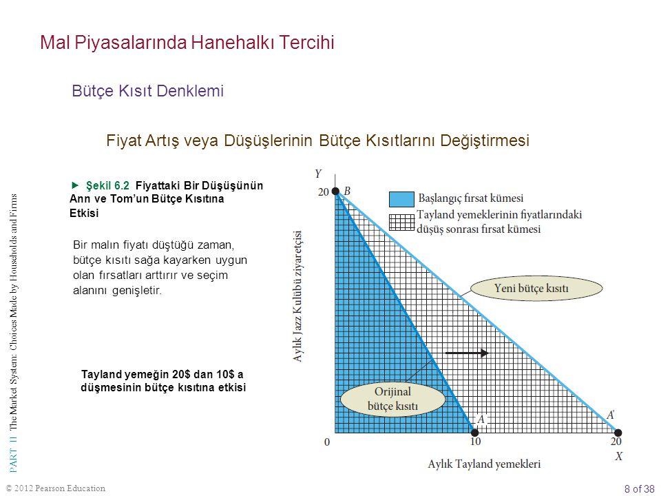 19 of 38 PART II The Market System: Choices Made by Households and Firms © 2012 Pearson Education bütçe kısıtı tercih kümesi veya fırsat kümesi elmas/su paradoksu finansal sermaye piyasası türdeş (homojen) mallar azalan marjinal fayda yasası marjinal fayda (MU) tam rekabet tam bilgi reel gelir toplam fayda fayda fayda - maksimizasyon kuralı TERİMLERİ VE KAVRAMLARI GÖZDEN GEÇİRME