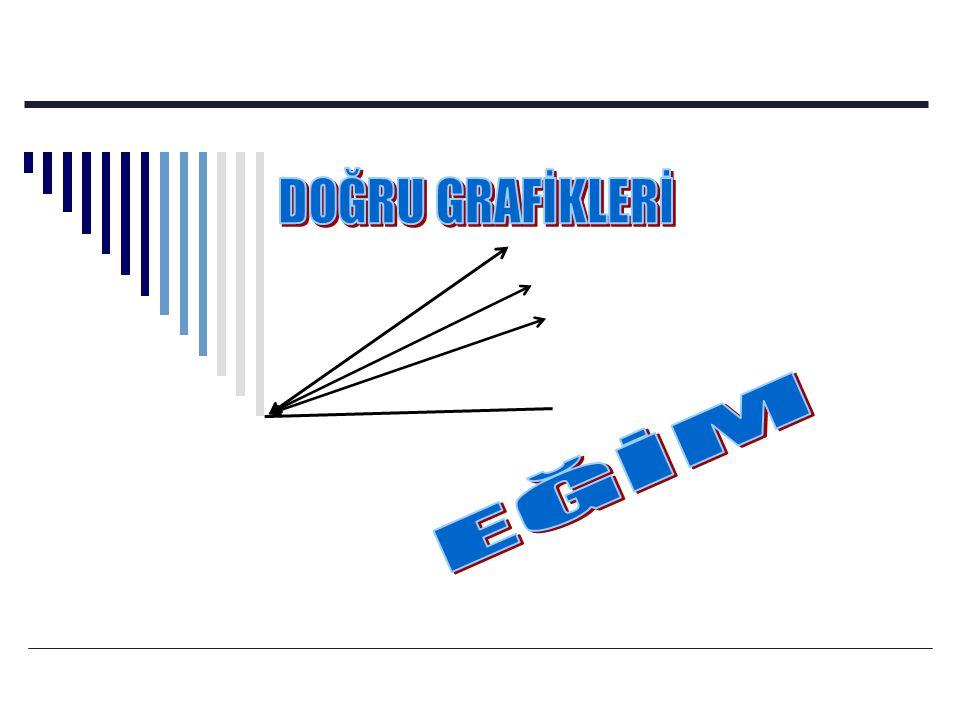 Grafik: Verilen bir ilişkiye uygun noktaların koordinat düzleminde gösterilmesiyle oluşan ifadeye grafik adı verilir.