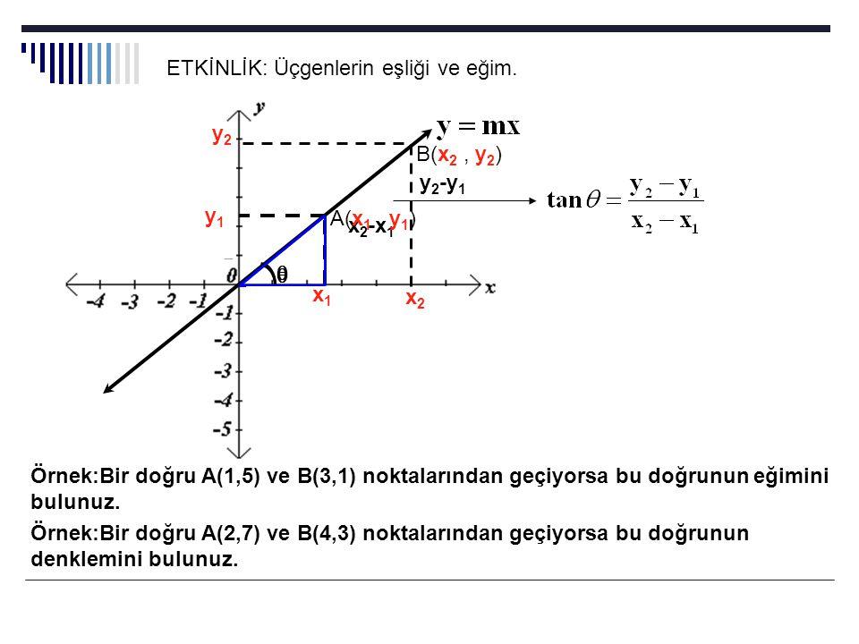   x1x1 y1y1 x2x2 y2y2 y 2 -y 1 x 2 -x 1 A(x 1, y 1 ) B(x 2, y 2 ) ETKİNLİK: Üçgenlerin eşliği ve eğim. Örnek:Bir doğru A(1,5) ve B(3,1) noktalarında