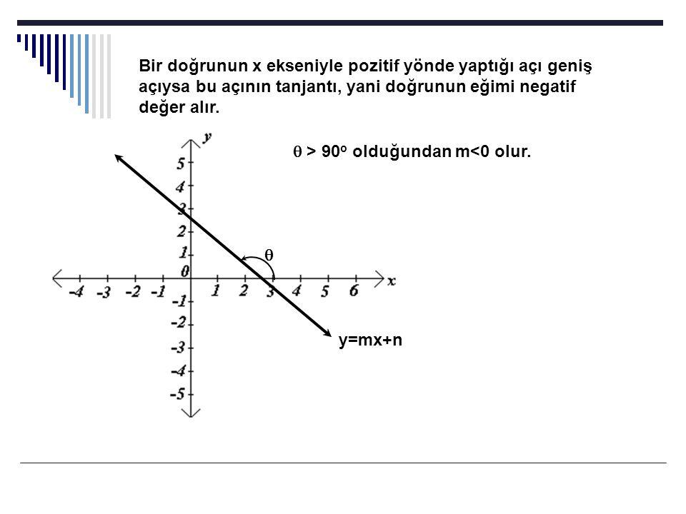 Bir doğrunun x ekseniyle pozitif yönde yaptığı açı geniş açıysa bu açının tanjantı, yani doğrunun eğimi negatif değer alır. y=mx+n   > 90 o olduğund