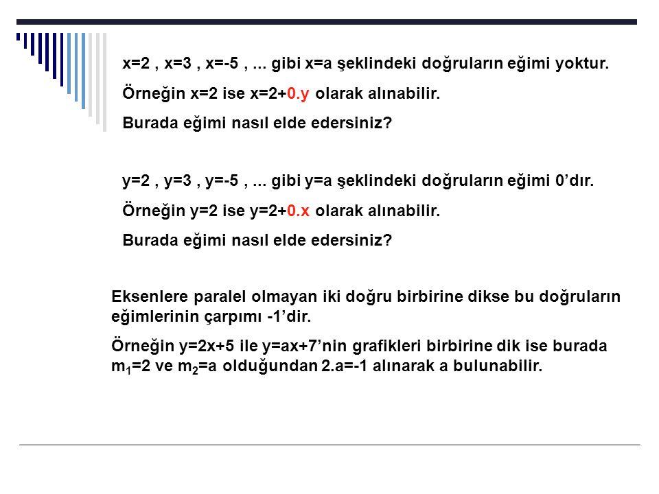 x=2, x=3, x=-5,... gibi x=a şeklindeki doğruların eğimi yoktur. Örneğin x=2 ise x=2+0.y olarak alınabilir. Burada eğimi nasıl elde edersiniz? y=2, y=3