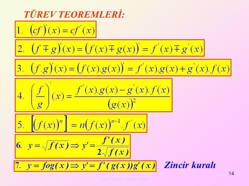 Yard. Doç. Dr. Mustafa Akkol 14 TÜREV TEOREMLERİ: Zincir kuralı