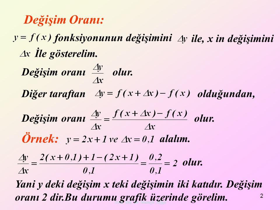 Yard. Doç. Dr. Mustafa Akkol 2 Değişim Oranı: fonksiyonunun değişimini ile, x in değişimini İle gösterelim. Değişim oranı olur. Diğer taraftan olduğun