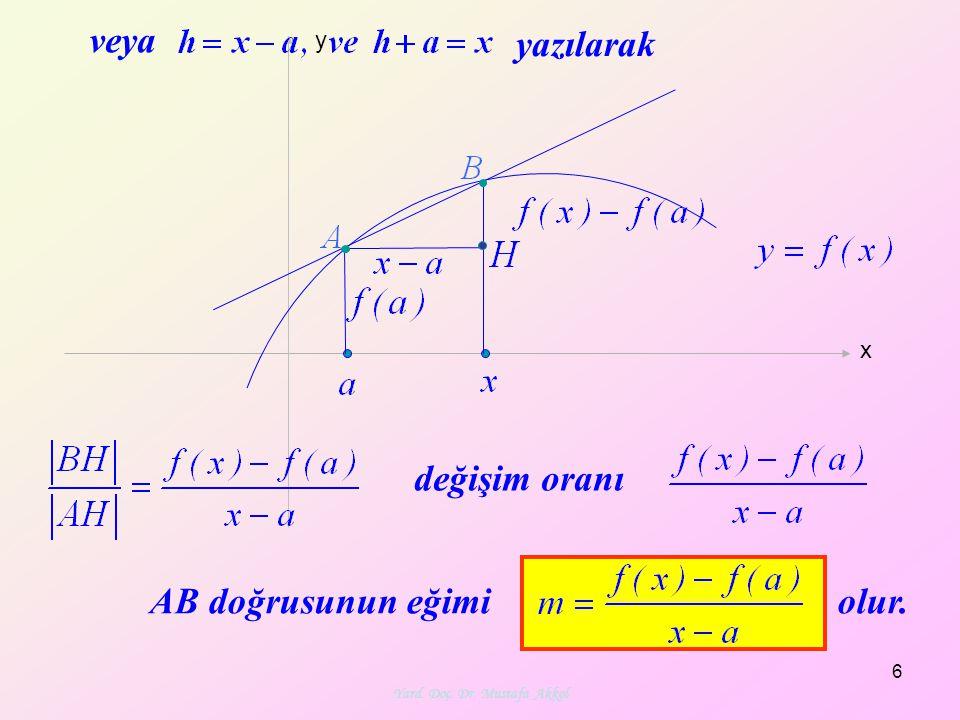 Yard. Doç. Dr. Mustafa Akkol 6 x y değişim oranı AB doğrusunun eğimi olur. veya yazılarak