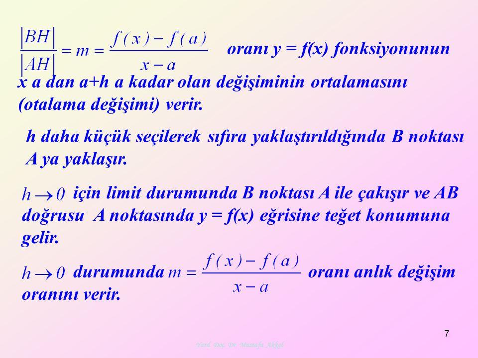 Yard. Doç. Dr. Mustafa Akkol 7 oranı y = f(x) fonksiyonunun x a dan a+h a kadar olan değişiminin ortalamasını (otalama değişimi) verir. h daha küçük s