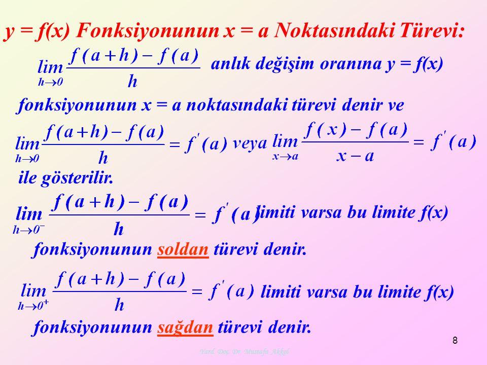 Yard. Doç. Dr. Mustafa Akkol 8 y = f(x) Fonksiyonunun x = a Noktasındaki Türevi: fonksiyonunun x = a noktasındaki türevi denir ve anlık değişim oranın