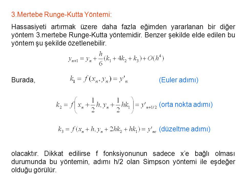 3.Mertebe Runge-Kutta Yöntemi: Hassasiyeti artırmak üzere daha fazla eğimden yararlanan bir diğer yöntem 3.mertebe Runge-Kutta yöntemidir. Benzer şeki