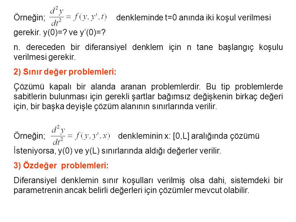 Örneğin; denkleminde t=0 anında iki koşul verilmesi gerekir.y(0)=? ve y'(0)=? n. dereceden bir diferansiyel denklem için n tane başlangıç koşulu veril