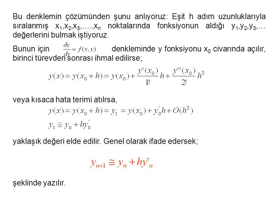 Bu denklemin çözümünden şunu anlıyoruz: Eşit h adım uzunluklarıyla sıralanmış x 1,x 2,x 3,….,x n noktalarında fonksiyonun aldığı y 1,y 2,y 3,… değerle
