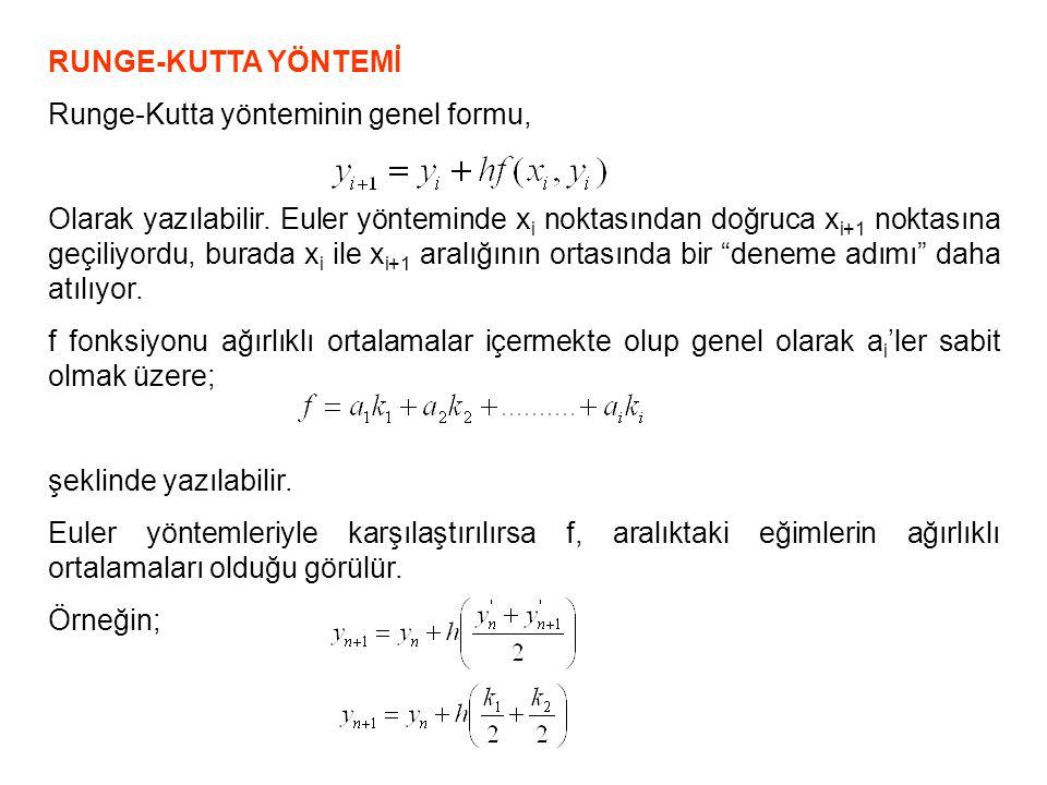 RUNGE-KUTTA YÖNTEMİ Runge-Kutta yönteminin genel formu, Olarak yazılabilir. Euler yönteminde x i noktasından doğruca x i+1 noktasına geçiliyordu, bura