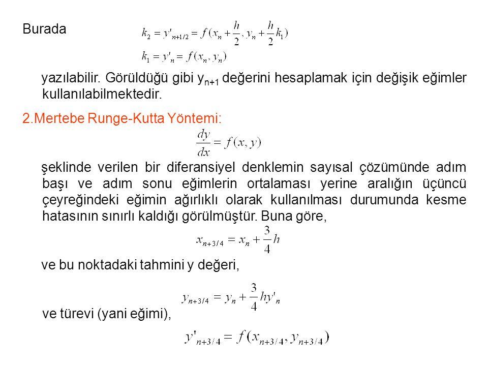 Burada yazılabilir. Görüldüğü gibi y n+1 değerini hesaplamak için değişik eğimler kullanılabilmektedir. 2.Mertebe Runge-Kutta Yöntemi: şeklinde verile