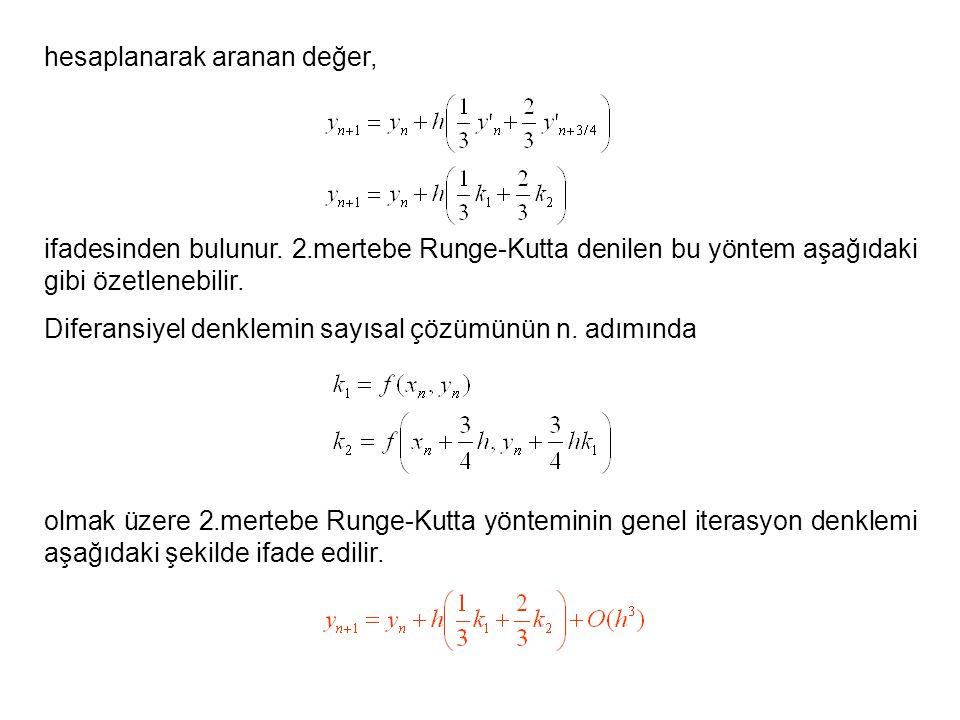 hesaplanarak aranan değer, ifadesinden bulunur. 2.mertebe Runge-Kutta denilen bu yöntem aşağıdaki gibi özetlenebilir. Diferansiyel denklemin sayısal ç