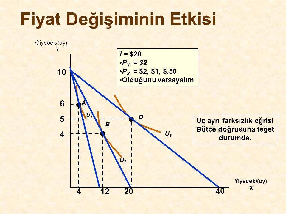 Fiyat Değişiminin Etkisi Yiyecek/(ay) X Giyecek/(ay) Y 4 5 6 U2U2 U3U3 A B D U1U1 41220 Üç ayrı farksızlık eğrisi Bütçe doğrusuna teğet durumda. I = $