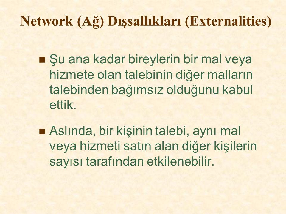 Network (Ağ) Dışsallıkları (Externalities) Şu ana kadar bireylerin bir mal veya hizmete olan talebinin diğer malların talebinden bağımsız olduğunu kab