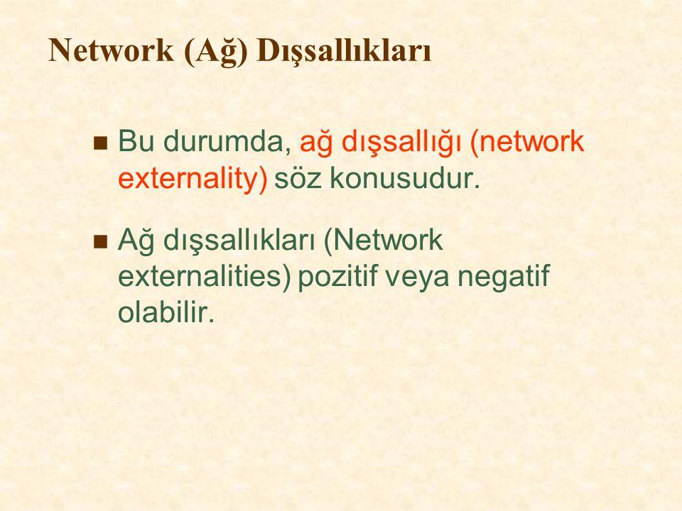Network (Ağ) Dışsallıkları Bu durumda, ağ dışsallığı (network externality) söz konusudur. Ağ dışsallıkları (Network externalities) pozitif veya negati