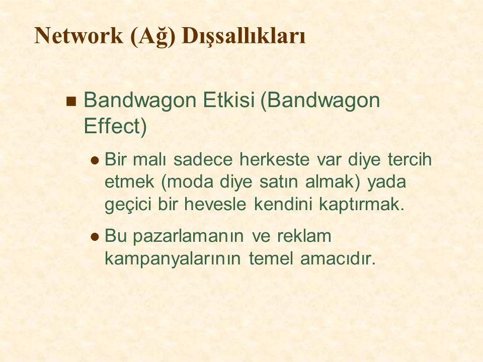 Network (Ağ) Dışsallıkları Bandwagon Etkisi (Bandwagon Effect) Bir malı sadece herkeste var diye tercih etmek (moda diye satın almak) yada geçici bir