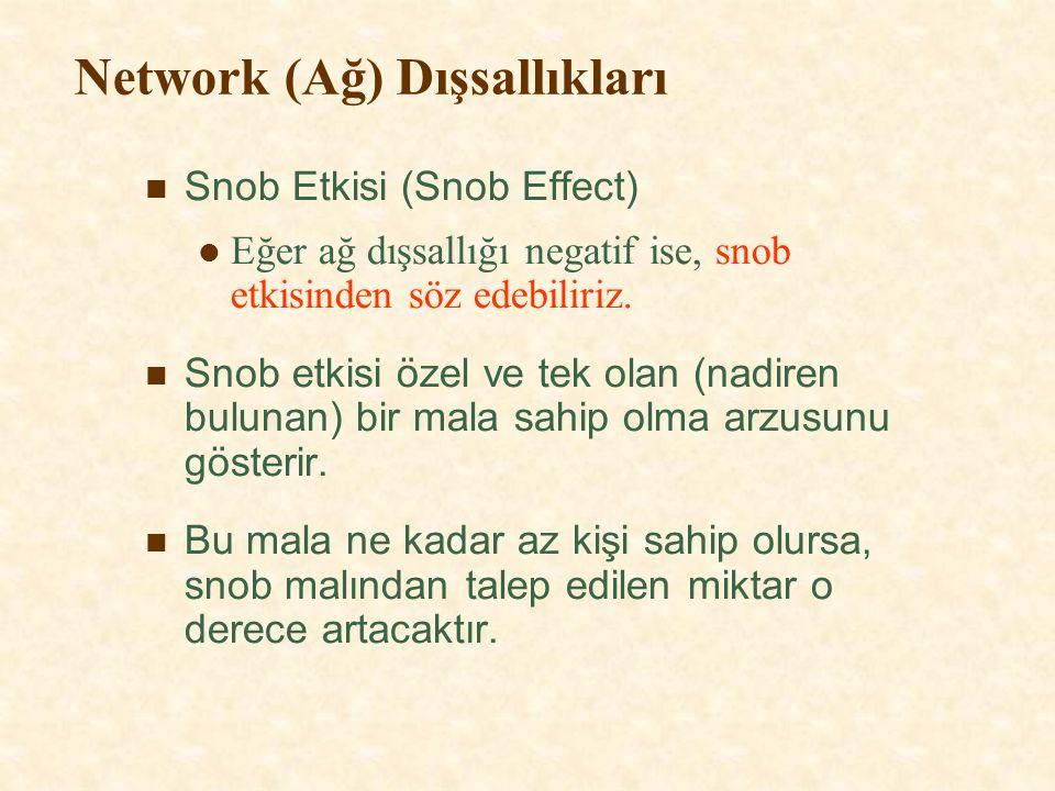 Network (Ağ) Dışsallıkları Snob Etkisi (Snob Effect) Eğer ağ dışsallığı negatif ise, snob etkisinden söz edebiliriz. Snob etkisi özel ve tek olan (nad