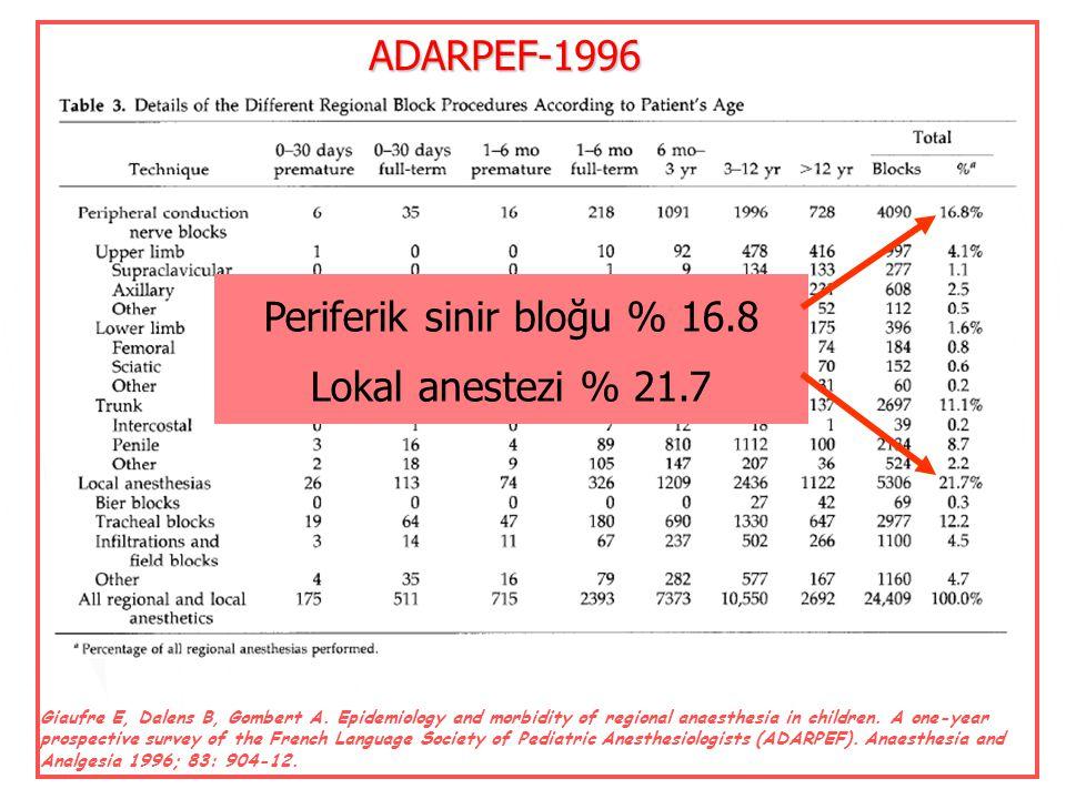 ADARPEF-1996 Santral bloklar % 61.5 Kaudal % 50