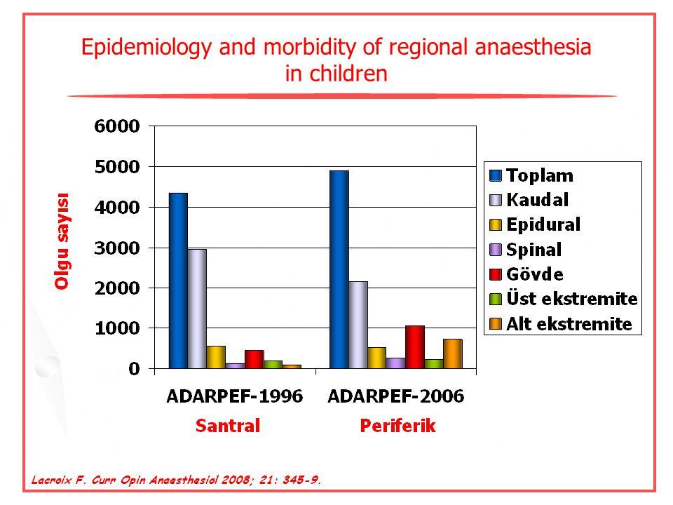 ADARPEF-1996 11 hastada uygun olmayan blok girişimi  Ekipman ve yöntem Dikkat ve deneyim önemli  18 komplikasyon deneyimli kişiler tarafından oluşmu