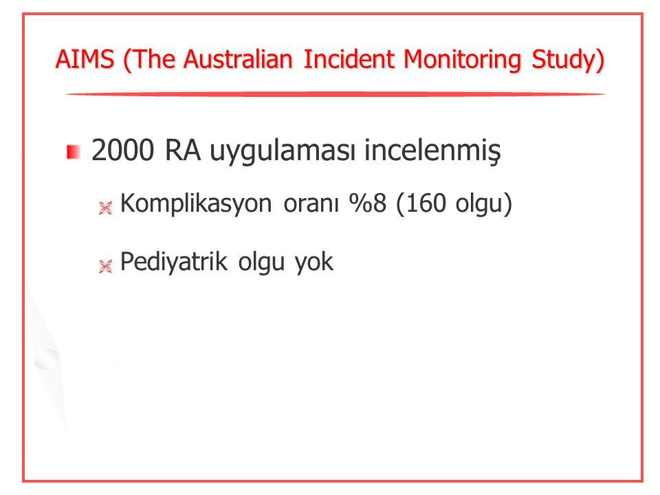 Epidemiyoloji ADARPEF AIMS 1996-2006 ASA CCP 1999 1993