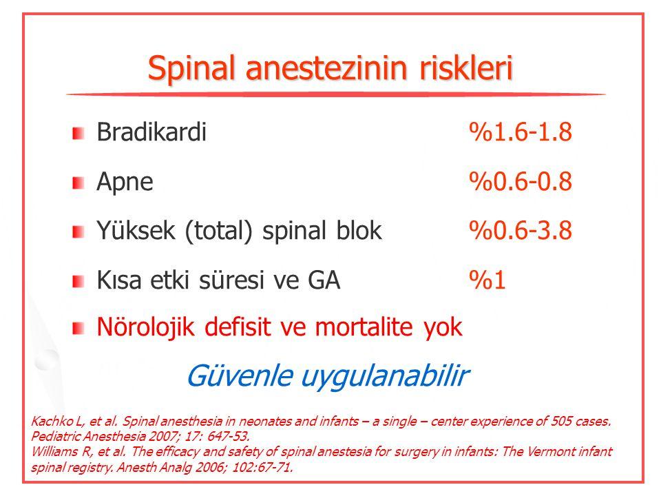 Spinal anesteziye bağlı komplikasyonlar