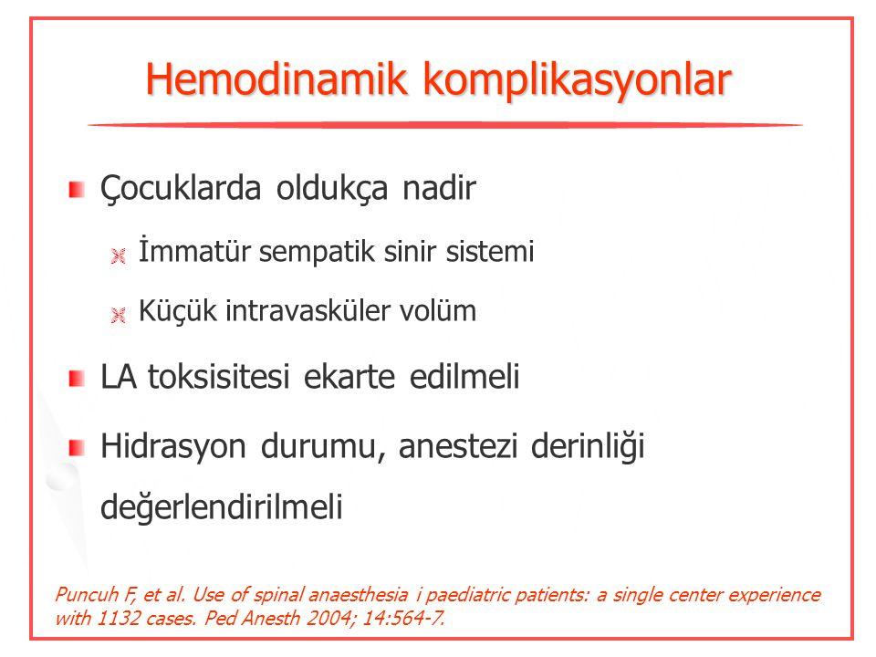 Spinal anestezinin riskleri Bradikardi%1.6-1.8 Apne%0.6-0.8 Yüksek (total) spinal blok%0.6-3.8 Kısa etki süresi ve GA %1 Nörolojik defisit ve mortalit