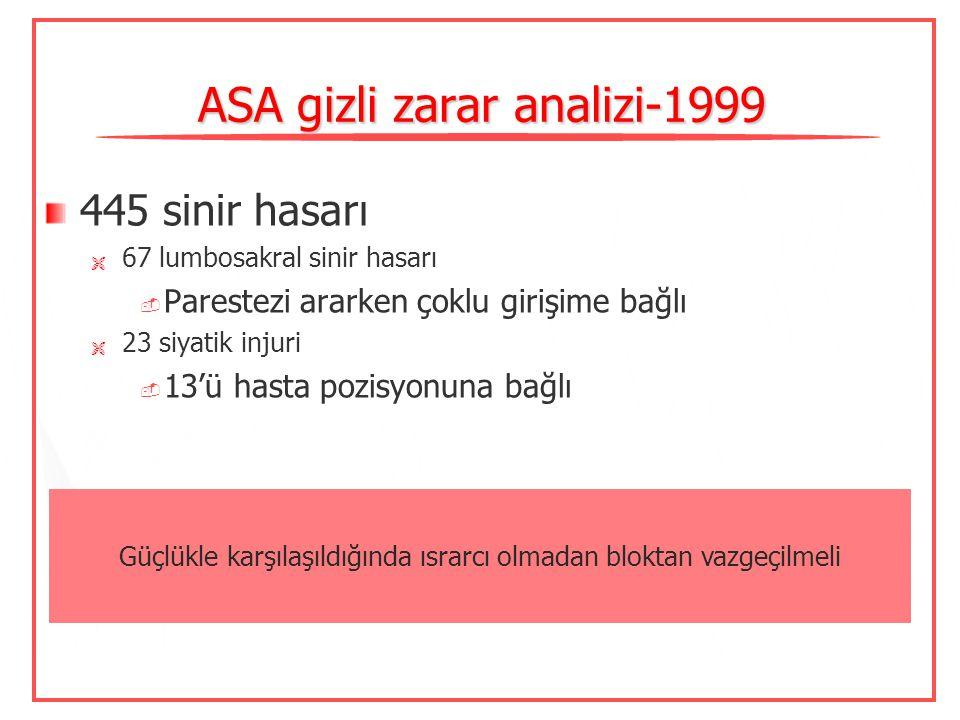 ASA gizli zarar analizi-1999 445 sinir hasarı  50 erişkin spinal kord hasarı  Etiyoloji  Spinal hematom  Kimyasal hasar  Anterior spinal arter se