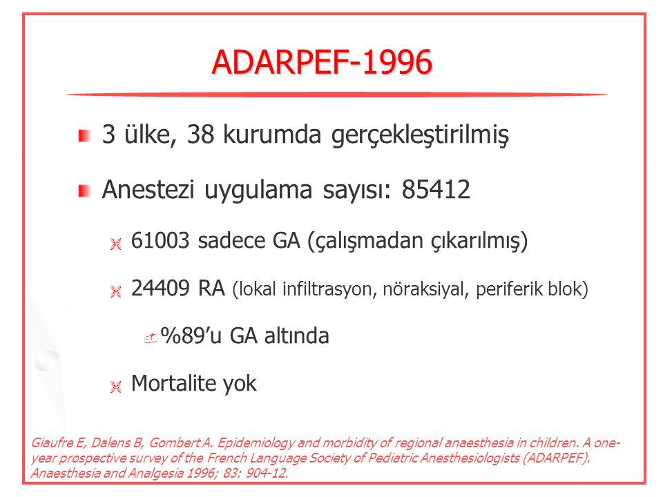 ASA gizli zarar analizi-1999 445 sinir hasarı  67 lumbosakral sinir hasarı  Parestezi ararken çoklu girişime bağlı  23 siyatik injuri  13'ü hasta