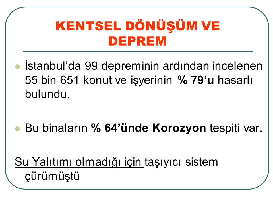 KENTSEL DÖNÜŞÜM VE DEPREM İstanbul'da 99 depreminin ardından incelenen 55 bin 651 konut ve işyerinin % 79'u hasarlı bulundu. Bu binaların % 64'ünde Ko