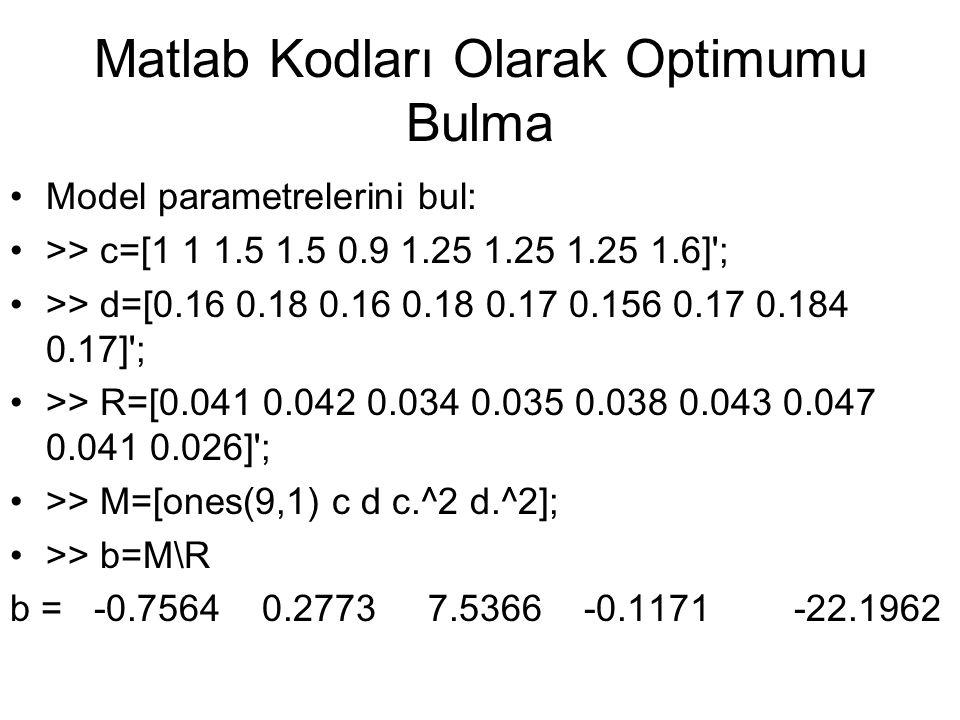 Matlab Kodları Olarak Optimumu Bulma Modeli maksimum yapacak c ve d değerlerini bul.