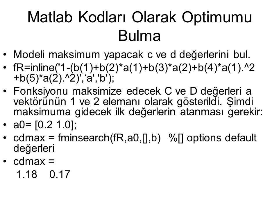 % R = -0,76+0,28C+7,54D-0,12C2-22,2D2 Modeli için Kontur Grafiğinin Çizilmesi C=0:0.2:2.0; %size 51 D=0.10:0.012:0.22; %size51 [C D] = meshgrid(C, D); R = -0.76*ones(size(C))+0.28*C+7.54*D- 0.12*C.^2 -22.2*D.^2 [cs,h]=contour(C,D,R,[0.01 0.02 0.03 0.04]); clabel(cs,h); xlabel( C );ylabel( D );