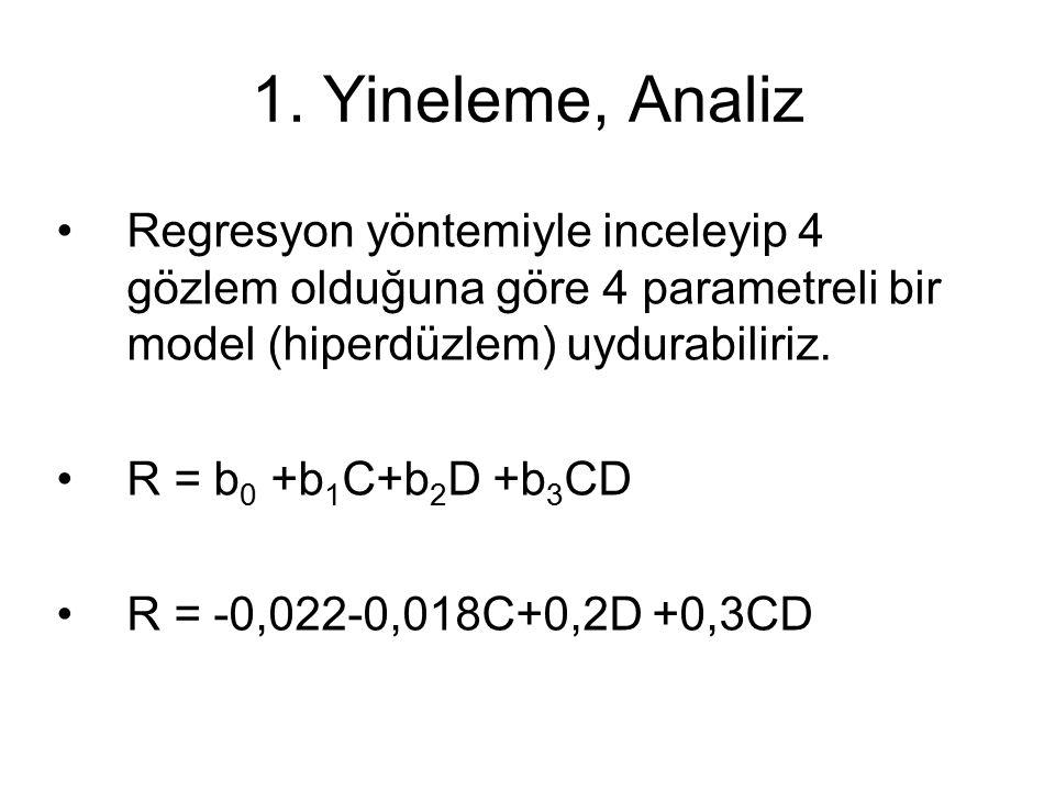 1.Yenileme Analiz R = -0,022-0,018C+0,2D +0,3CD Daha yüksek giderim hızlarına ulaşmak için gidilecek yol açık.