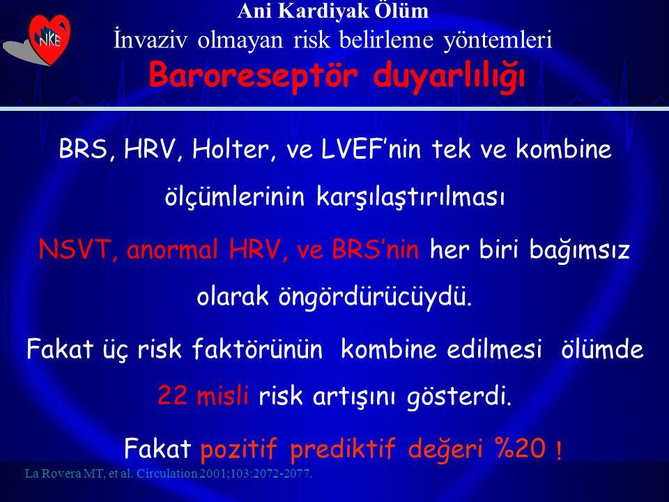 BRS, HRV, Holter, ve LVEF'nin tek ve kombine ölçümlerinin karşılaştırılması NSVT, anormal HRV, ve BRS'nin her biri bağımsız olarak öngördürücüydü. Fak