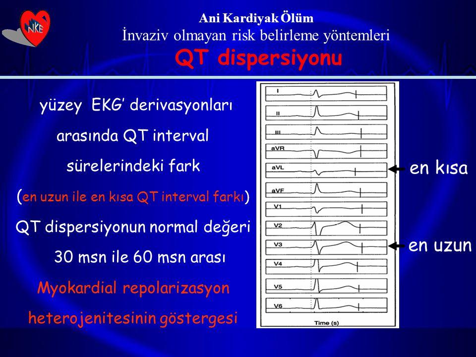 Ani Kardiyak Ölüm İnvaziv olmayan risk belirleme yöntemleri QT dispersiyonu en kısa en uzun en kısa en uzun yüzey EKG' derivasyonları arasında QT inte