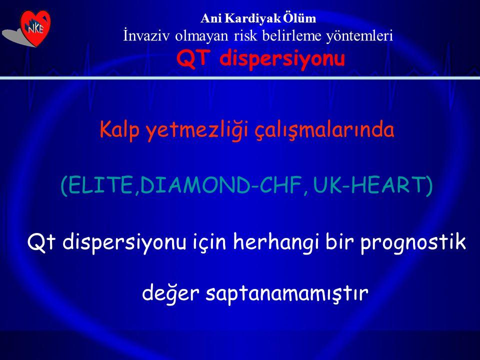 Ani Kardiyak Ölüm İnvaziv olmayan risk belirleme yöntemleri QT dispersiyonu Kalp yetmezliği çalışmalarında (ELITE,DIAMOND-CHF, UK-HEART) Qt dispersiyo